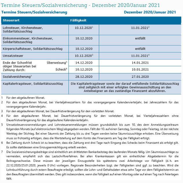 Termine Steuern und Sozialversicherung im Dezember und Januar