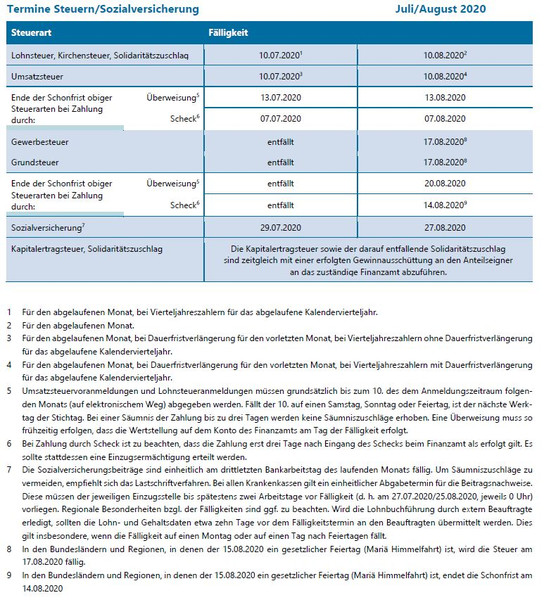 Termine Steuern und Sozialversicherung im Juli und August