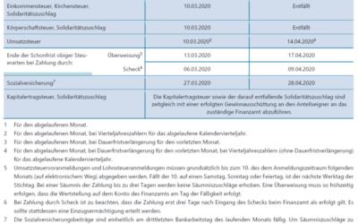 Termine Steuern und Sozialversicherung im März und April