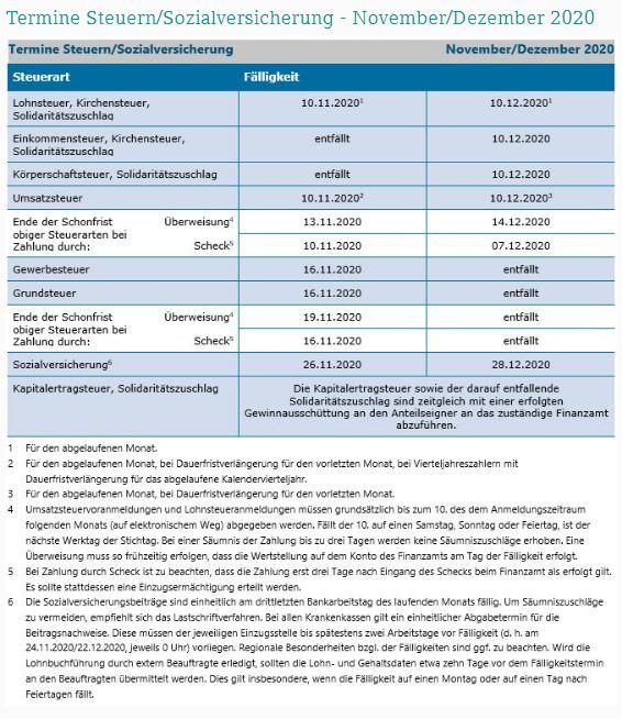 Termine Steuern und Sozialversicherung im November und Dezember