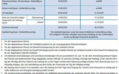 Termine Steuern und Sozialversicherung im September und Oktober